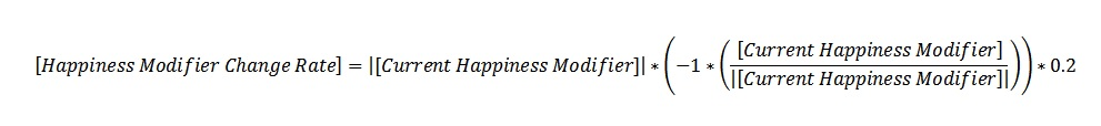 Happiness Modifier Change Rate.jpg