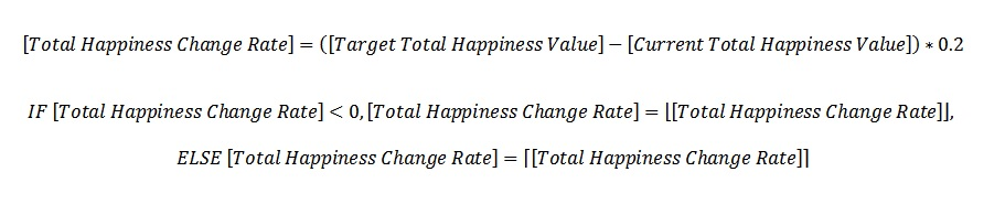 Total Happiness Change Rate.jpg